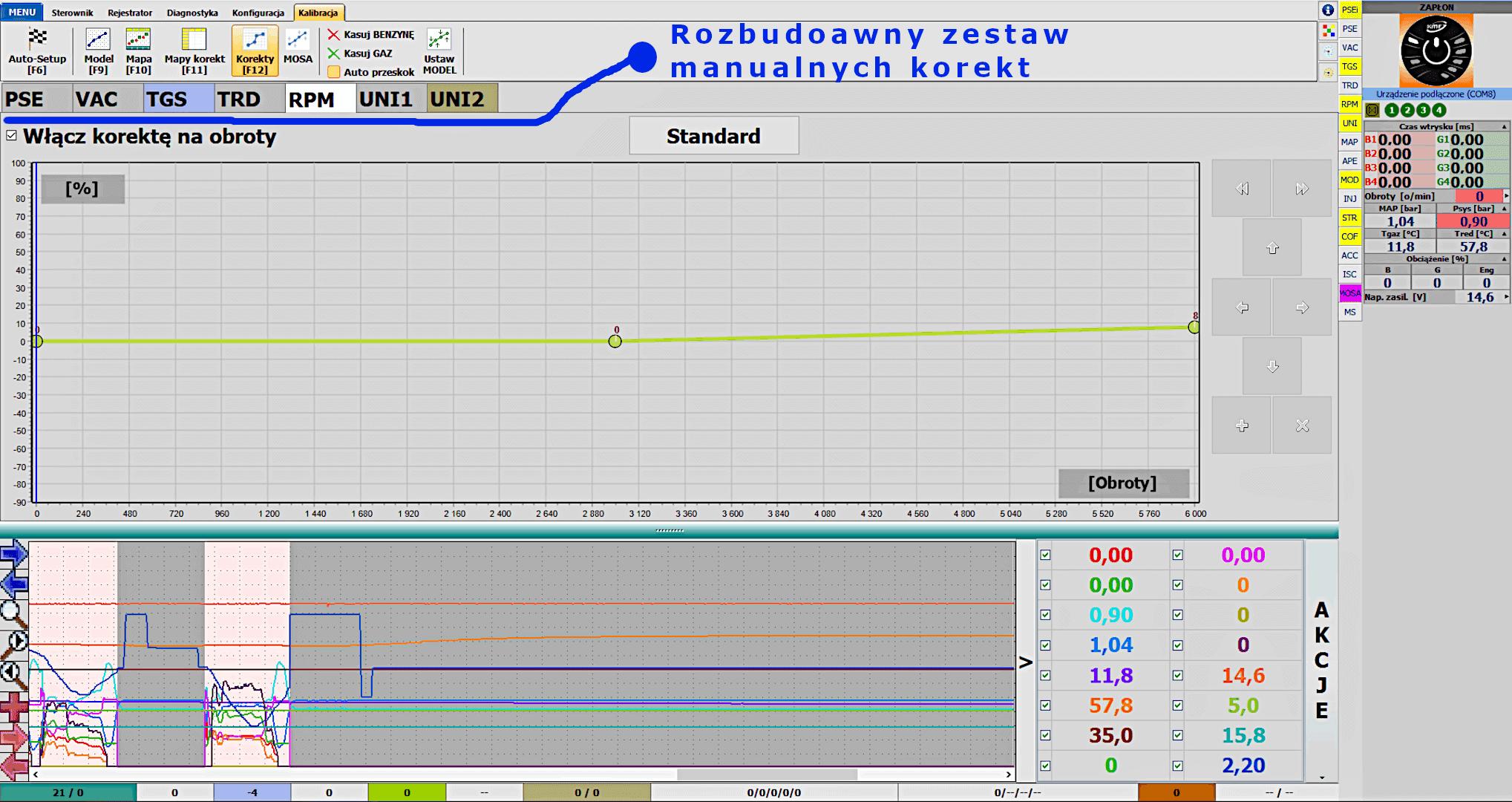 Program do KME Nevo-SKY regulacja i konfiguracja instalacji LPG